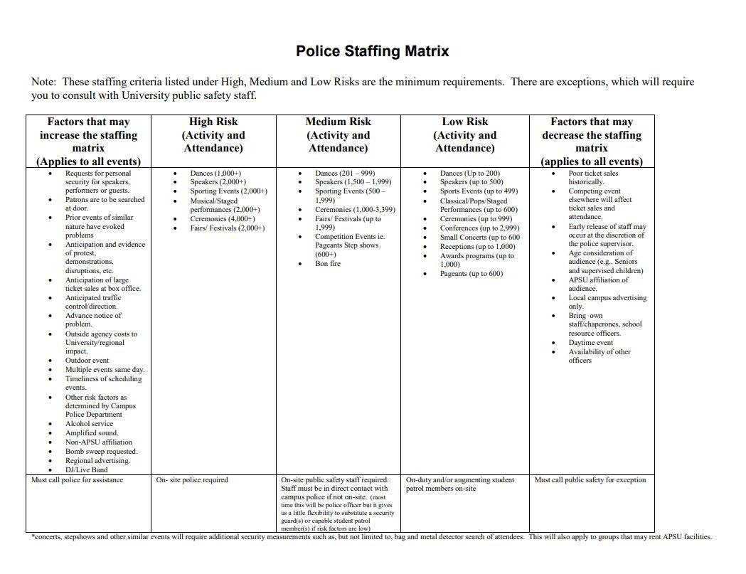 Image of the police staffing matrix to help guests determine how many officers are needed for their events.